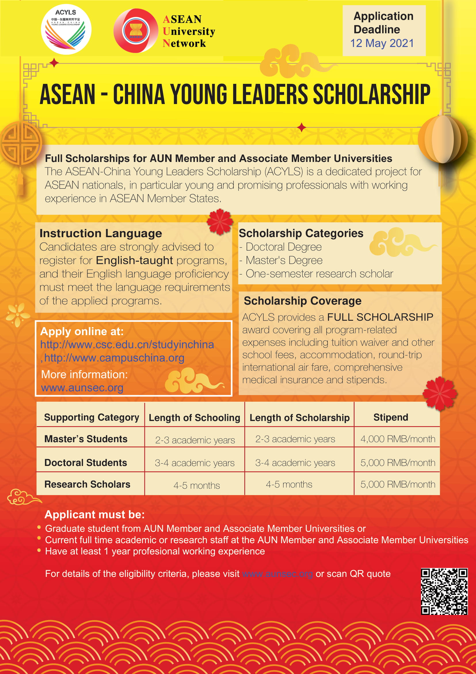 [Call for Applications] ASEAN-China Young Leaders Scholarship 2021
